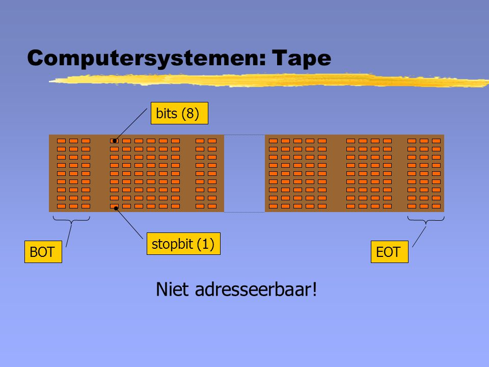 Computersystemen: Tape
