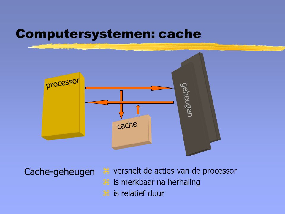 Computersystemen: cache