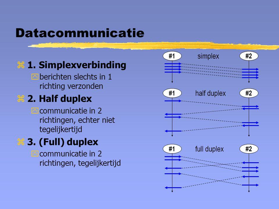 Datacommunicatie 1. Simplexverbinding 2. Half duplex 3. (Full) duplex