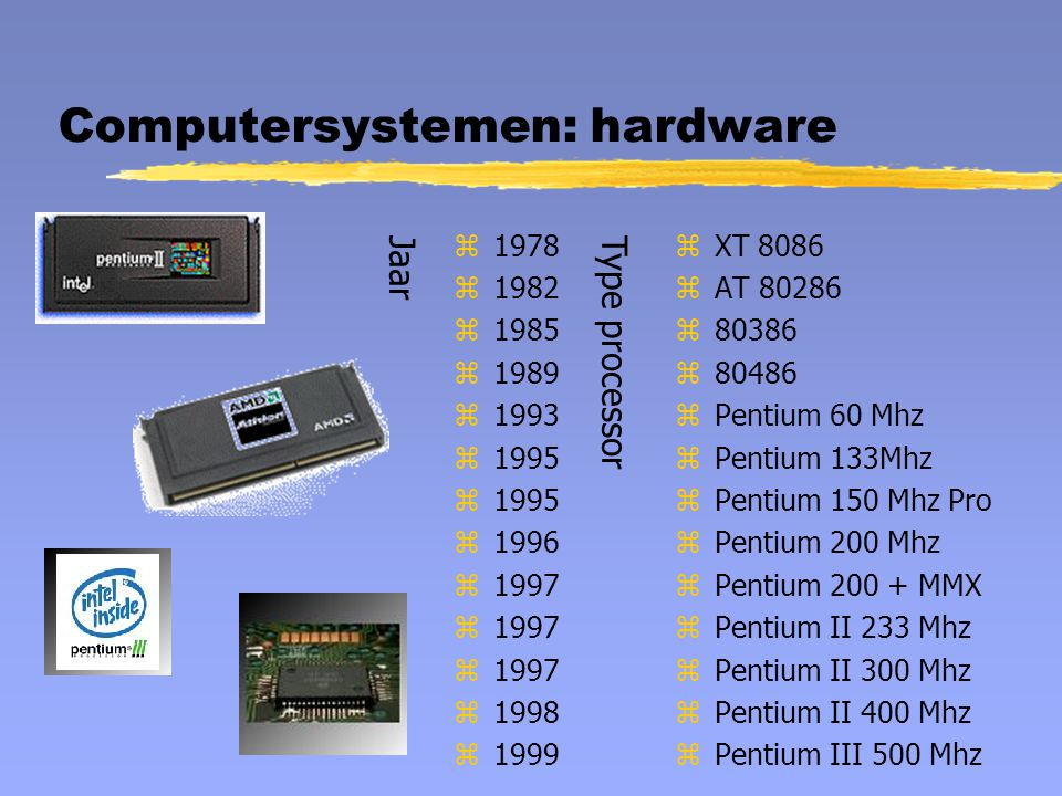 Computersystemen: hardware