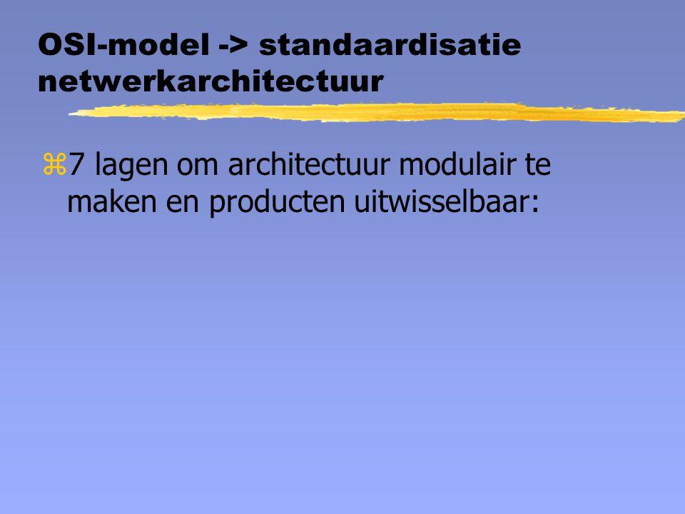 OSI-model -> standaardisatie netwerkarchitectuur