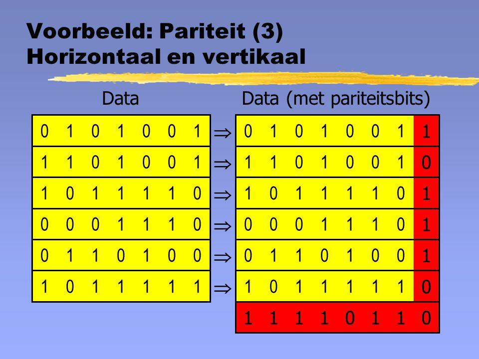 Voorbeeld: Pariteit (3) Horizontaal en vertikaal