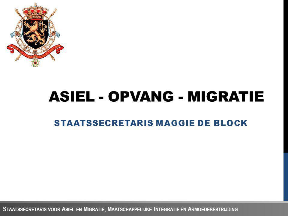 Asiel - opvang - migratie