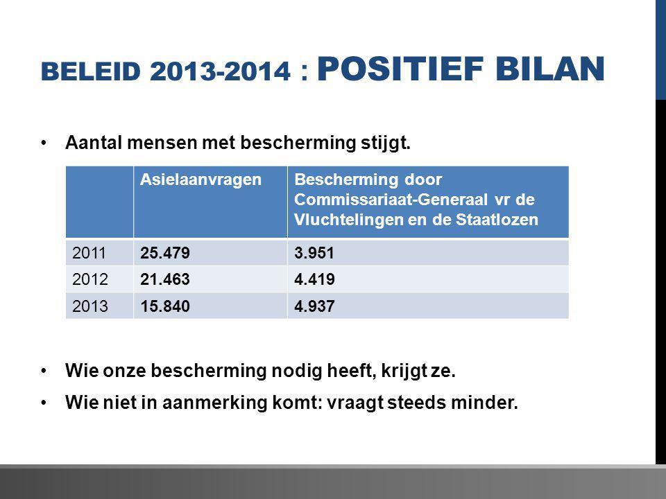 Beleid 2013-2014 : positief bilan