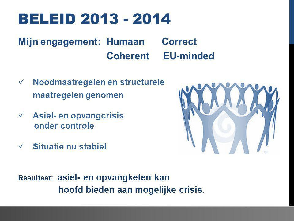 Beleid 2013 - 2014 Mijn engagement: Humaan Correct Coherent EU-minded