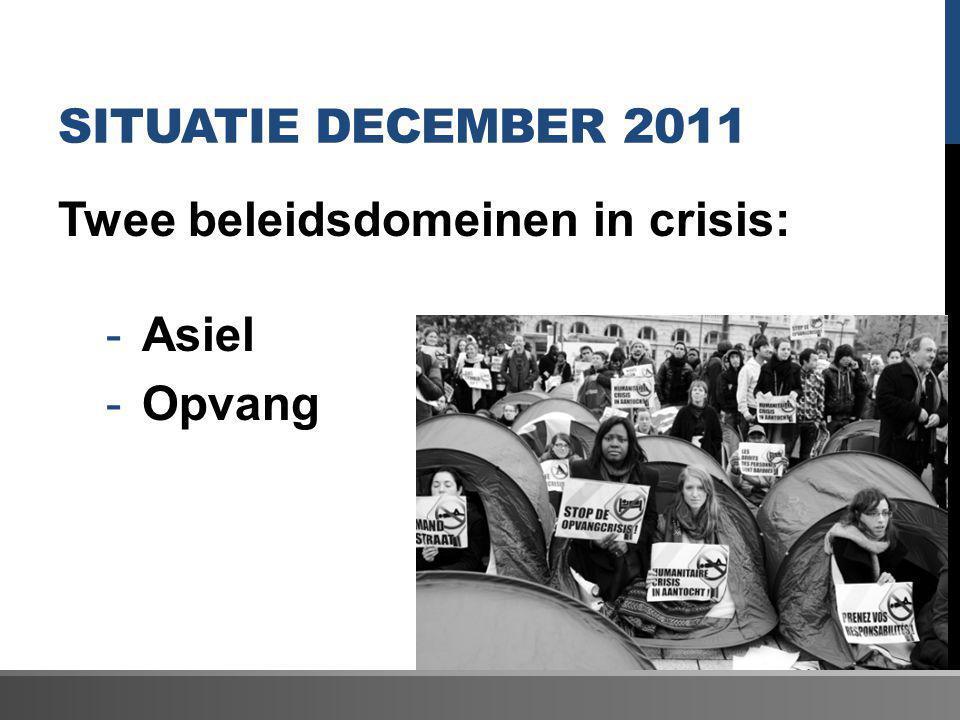 Situatie december 2011 Twee beleidsdomeinen in crisis: Asiel Opvang