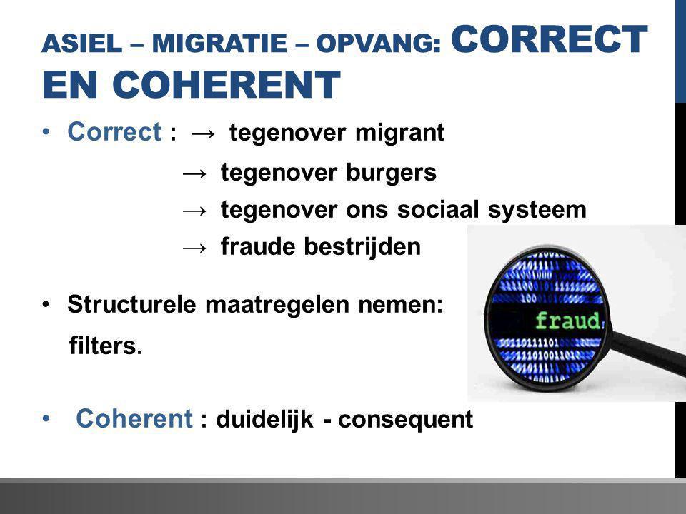 Asiel – migratie – opvang: correct en coherent