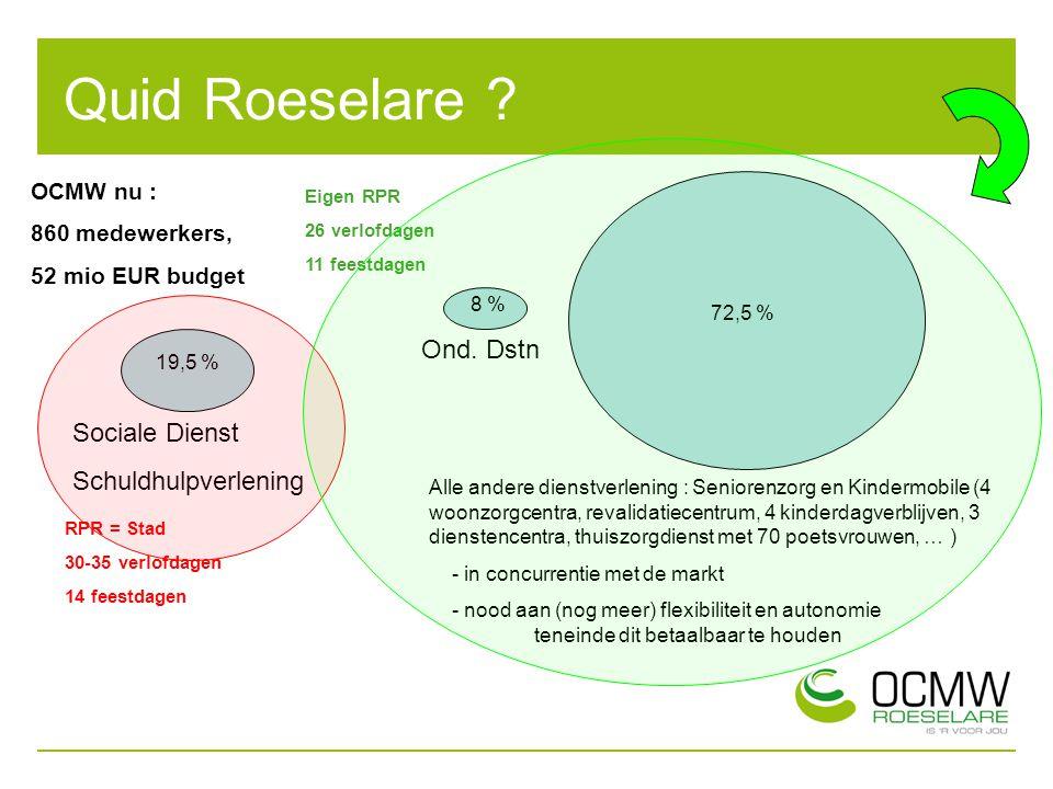 Quid Roeselare Ond. Dstn Sociale Dienst Schuldhulpverlening