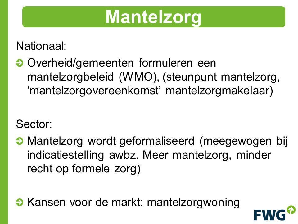Mantelzorg Nationaal: