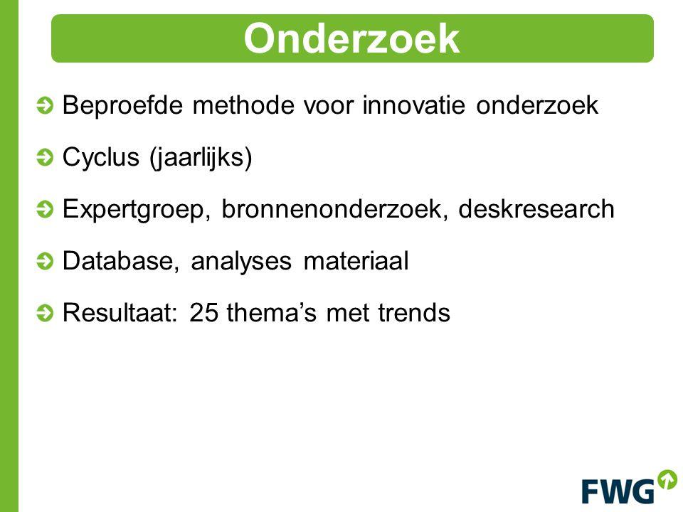 Onderzoek Beproefde methode voor innovatie onderzoek