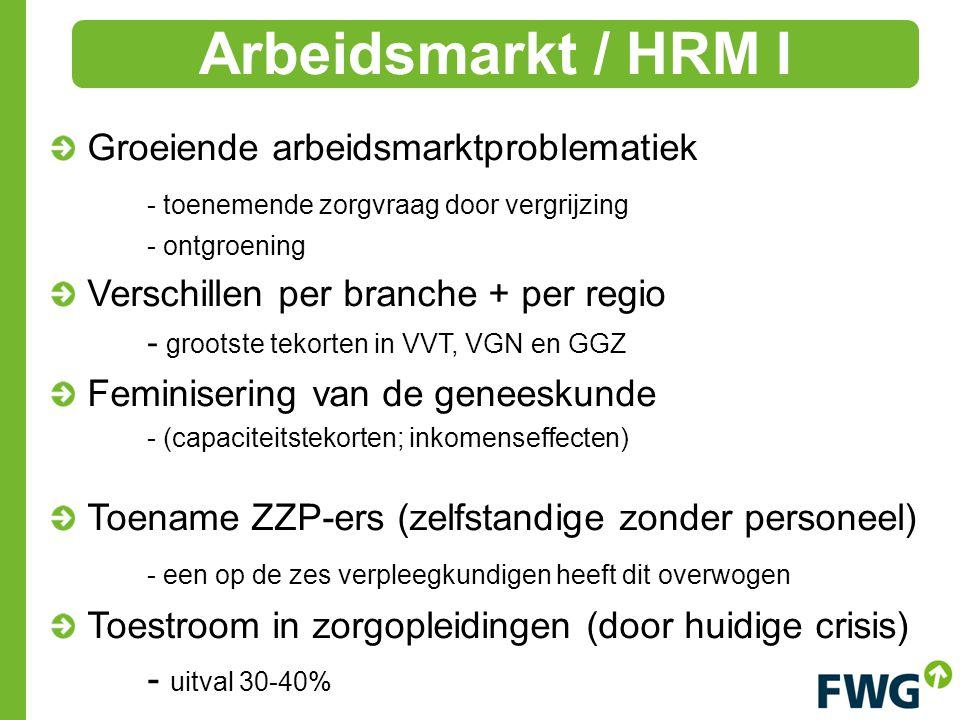 Arbeidsmarkt / HRM I Groeiende arbeidsmarktproblematiek