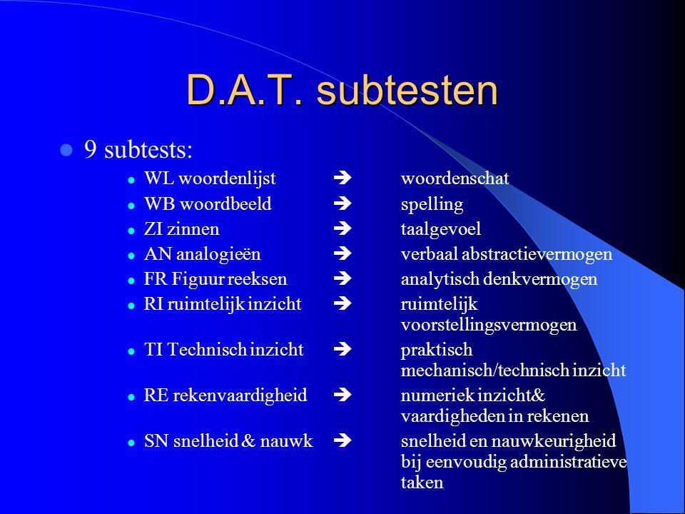 D.A.T. subtesten 9 subtests: WL woordenlijst  woordenschat