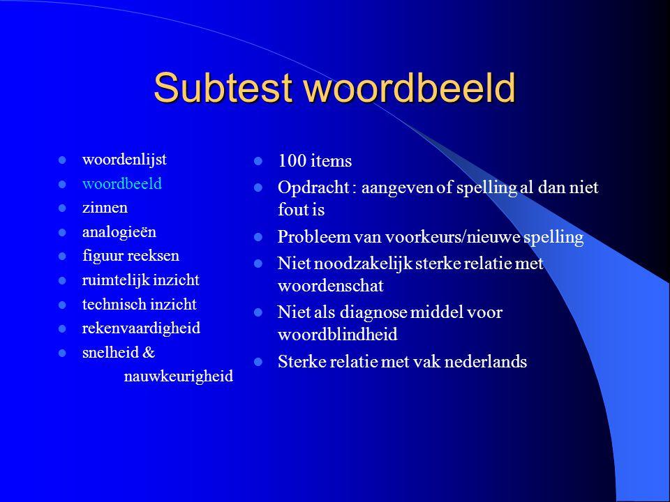 Subtest woordbeeld 100 items