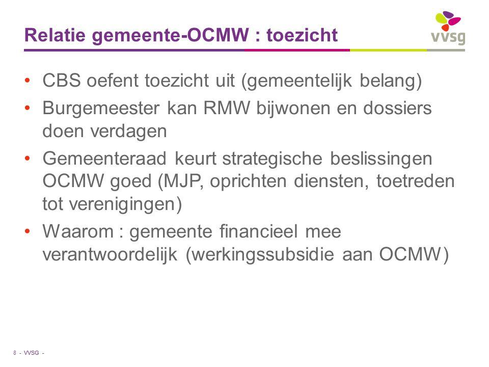 Relatie gemeente-OCMW : toezicht
