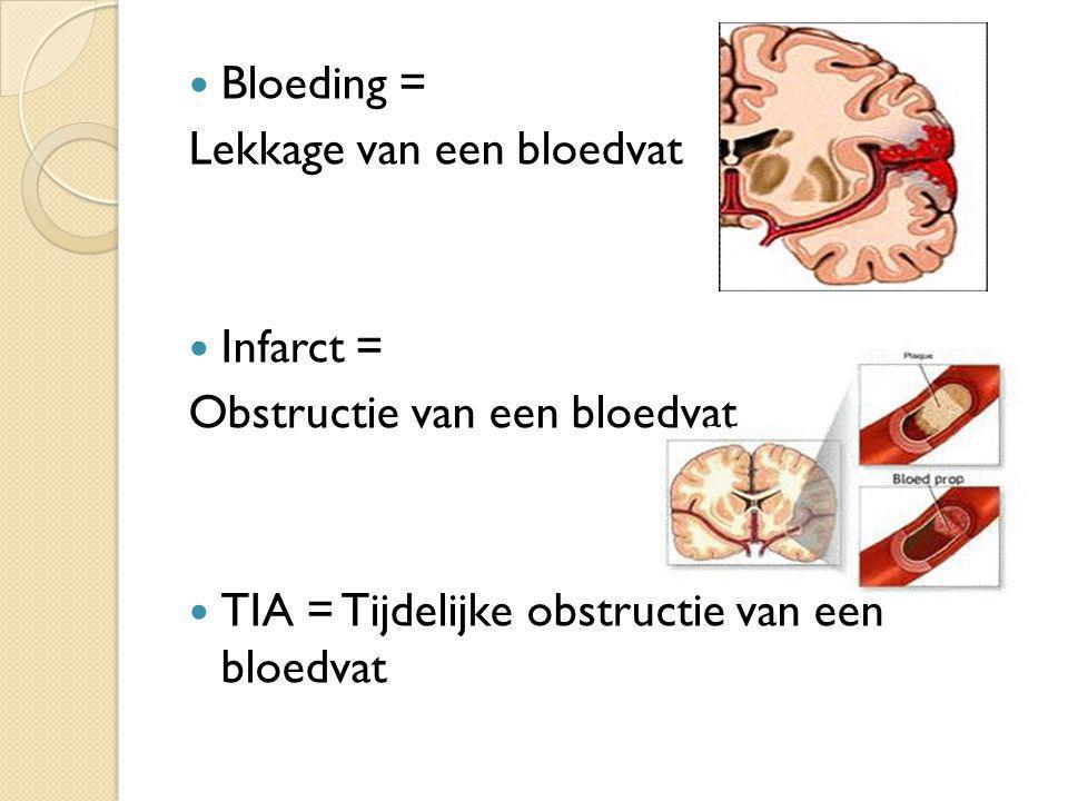 Bloeding = Lekkage van een bloedvat. Infarct = Obstructie van een bloedvat.