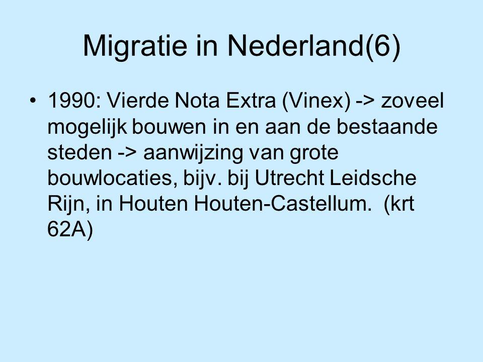 Migratie in Nederland(6)