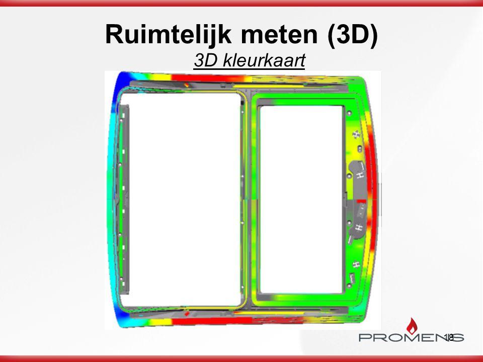 Ruimtelijk meten (3D) 3D kleurkaart