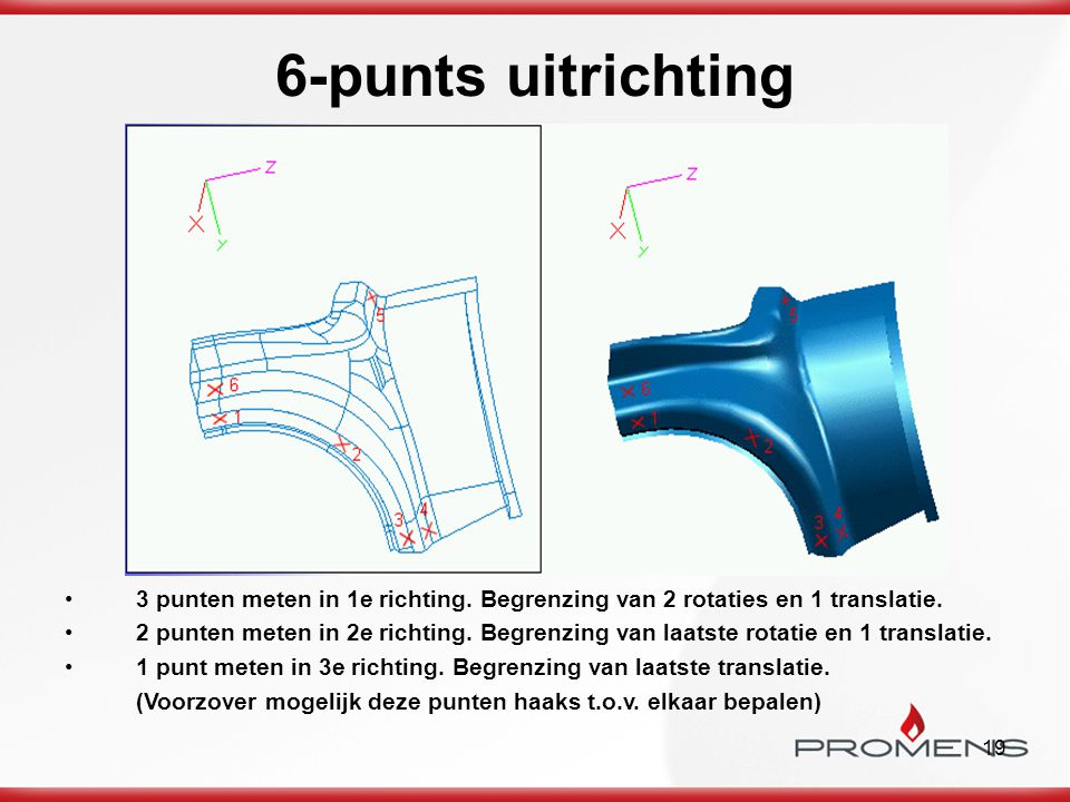 6-punts uitrichting 3 punten meten in 1e richting. Begrenzing van 2 rotaties en 1 translatie.