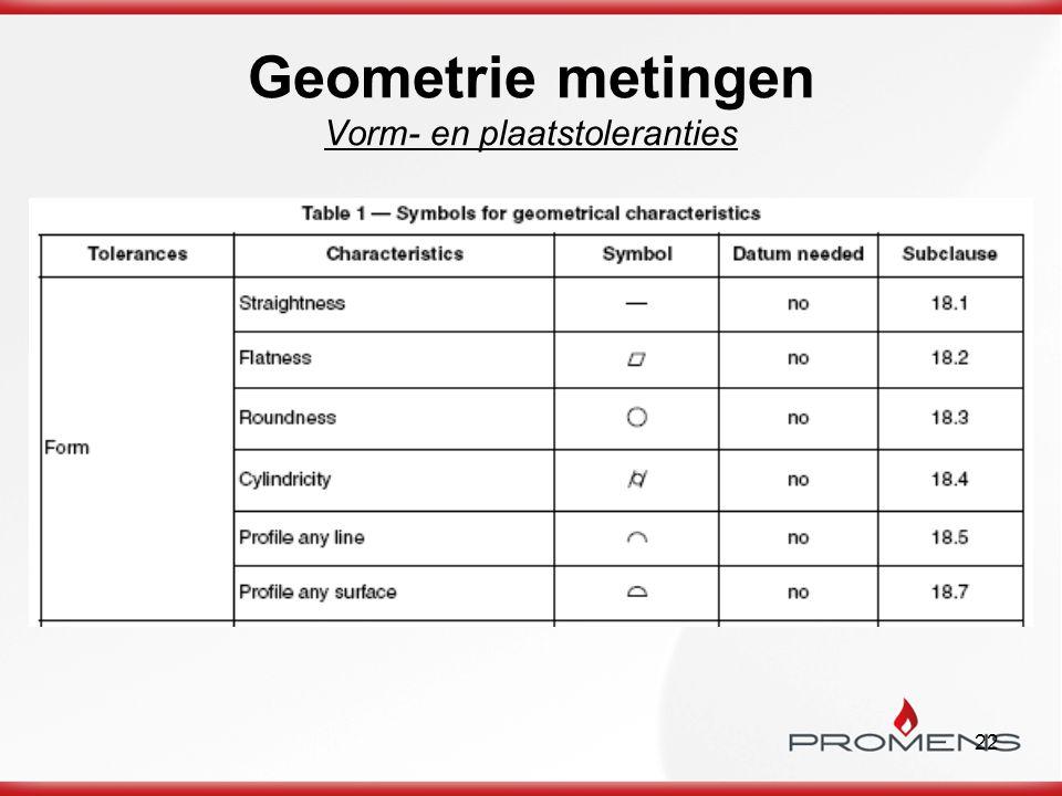 Geometrie metingen Vorm- en plaatstoleranties