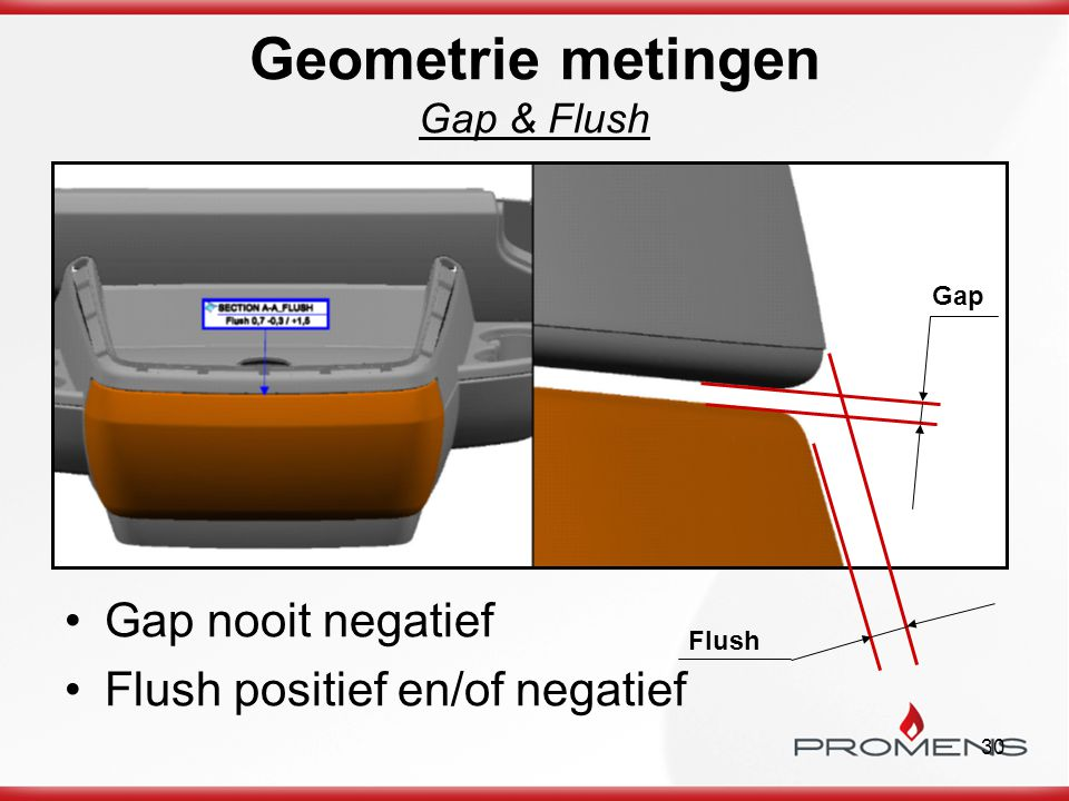 Geometrie metingen Gap & Flush