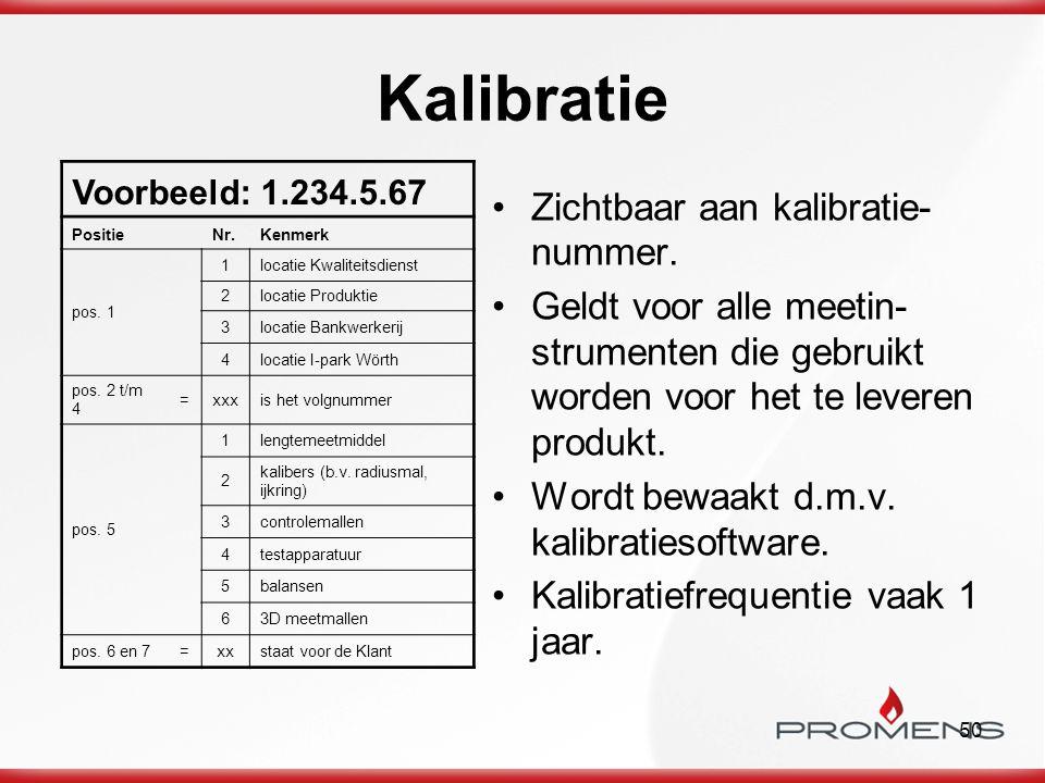 Kalibratie Zichtbaar aan kalibratie-nummer.