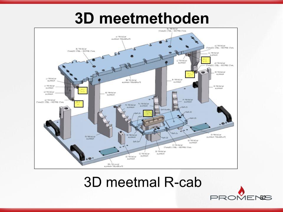 3D meetmethoden 3D meetmal R-cab