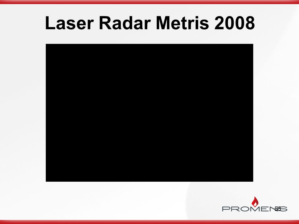 Laser Radar Metris 2008 Kwaliteit in productie februari - maart 2009