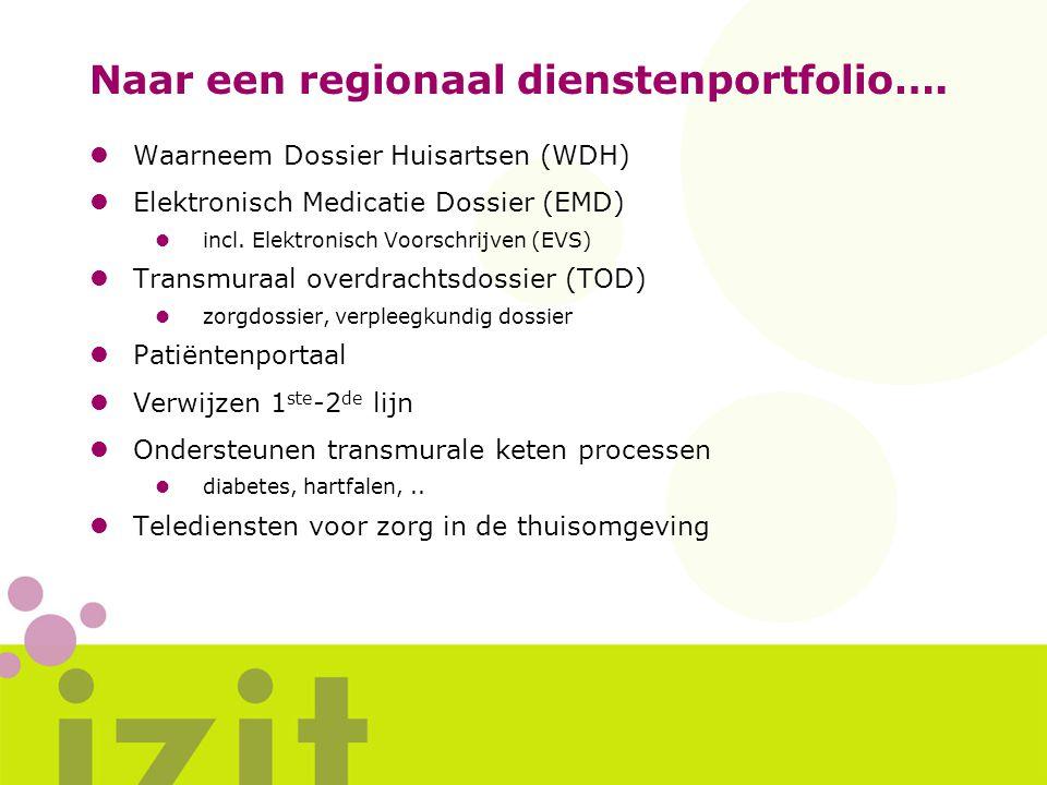 Naar een regionaal dienstenportfolio….