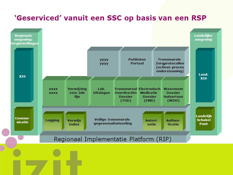 'Geserviced' vanuit een SSC op basis van een RSP