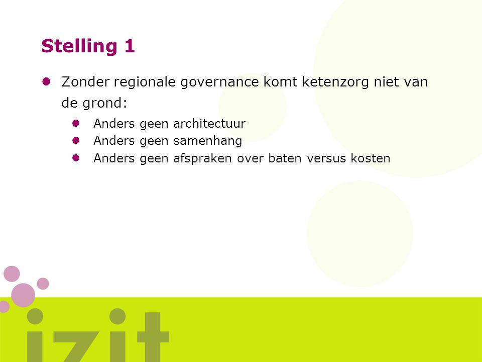 Stelling 1 Zonder regionale governance komt ketenzorg niet van de grond: Anders geen architectuur.