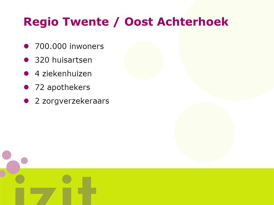 Regio Twente / Oost Achterhoek