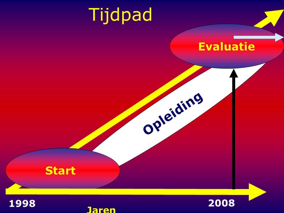 Tijdpad Evaluatie Opleiding Start 1998 2008 Jaren