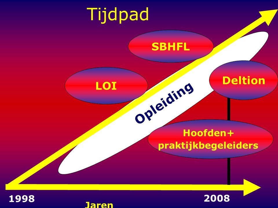 Tijdpad Opleiding SBHFL Deltion LOI Hoofden+ praktijkbegeleiders 1998