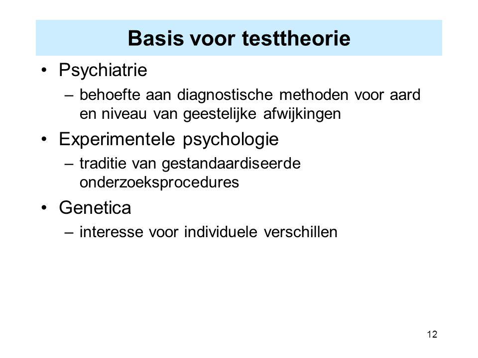 Basis voor testtheorie