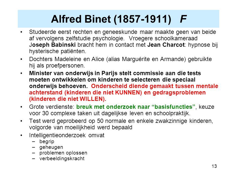Alfred Binet (1857-1911) F