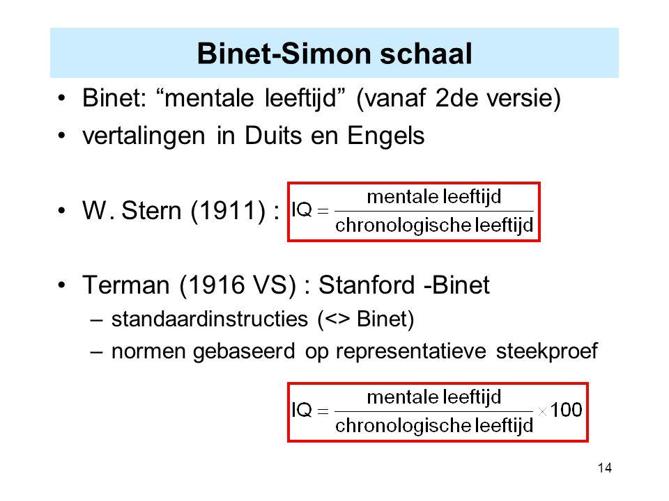 Binet-Simon schaal Binet: mentale leeftijd (vanaf 2de versie)