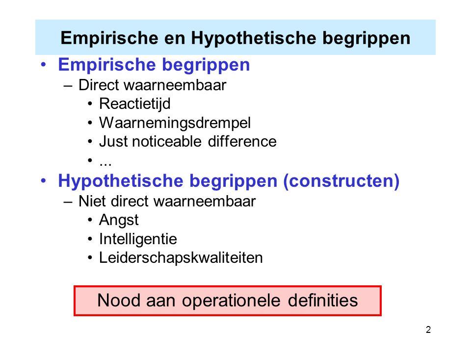 Empirische en Hypothetische begrippen