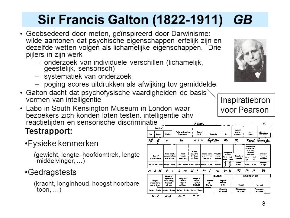 Sir Francis Galton (1822-1911) GB