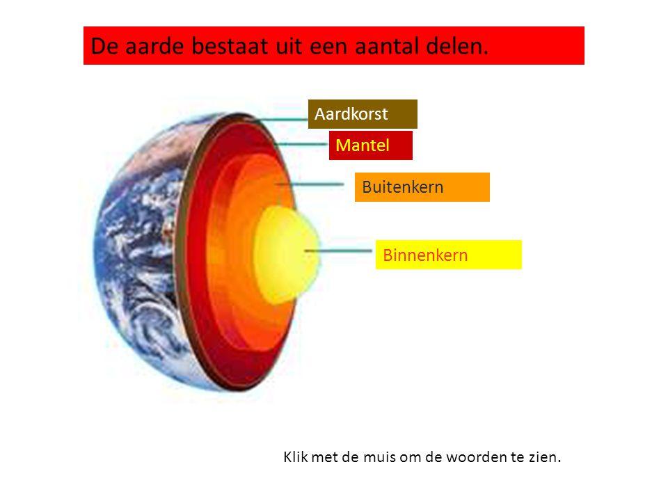 De aarde bestaat uit een aantal delen.