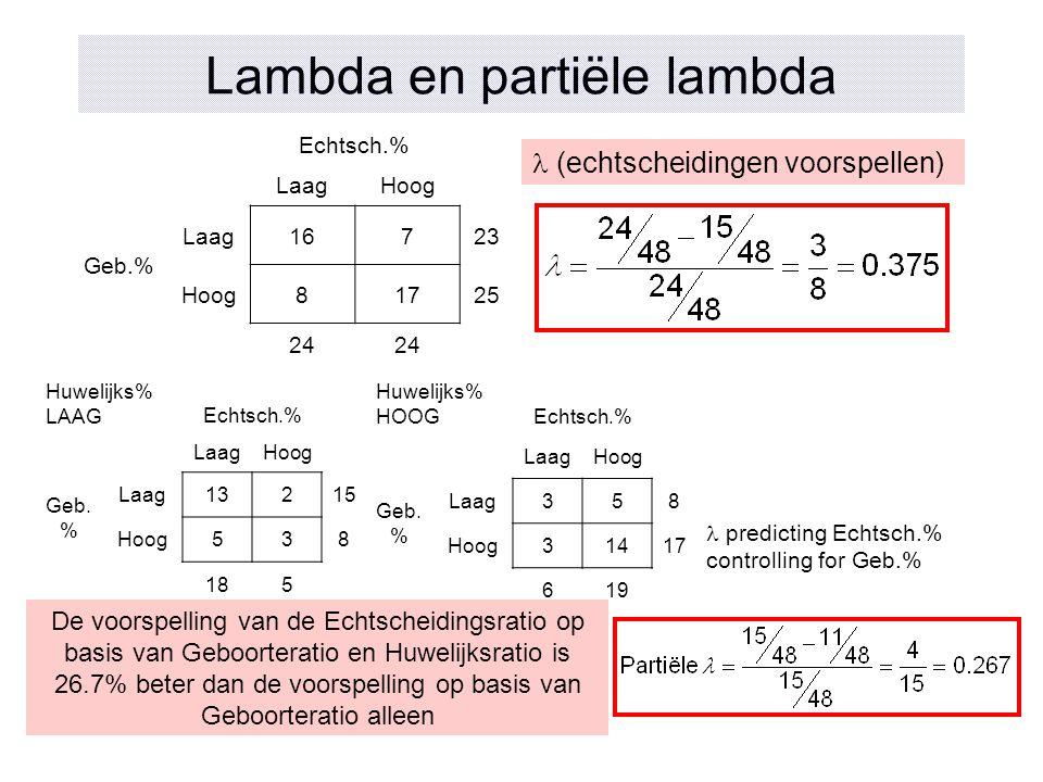 Lambda en partiële lambda