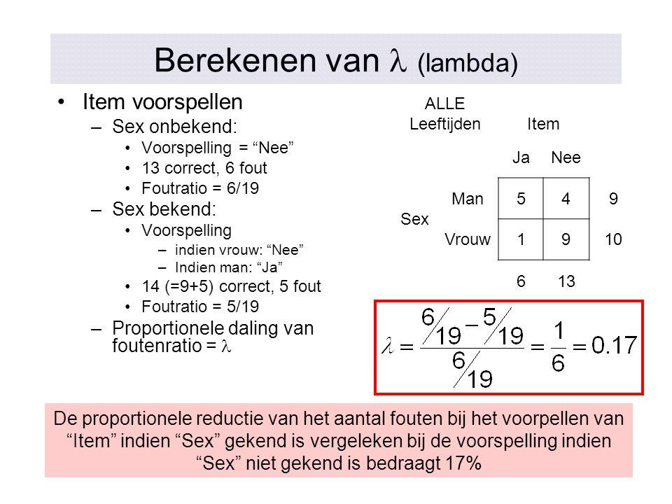 Berekenen van  (lambda)