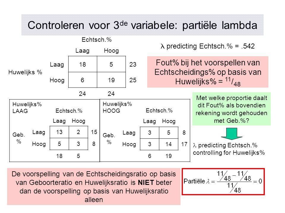 Controleren voor 3de variabele: partiële lambda