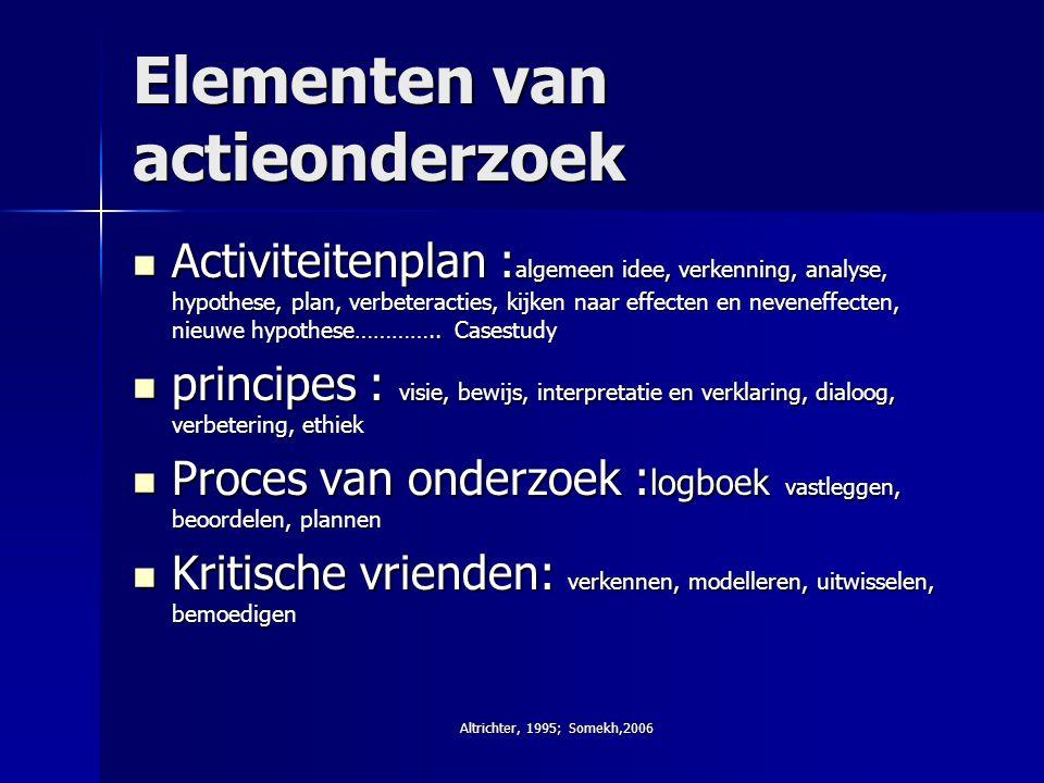 Elementen van actieonderzoek