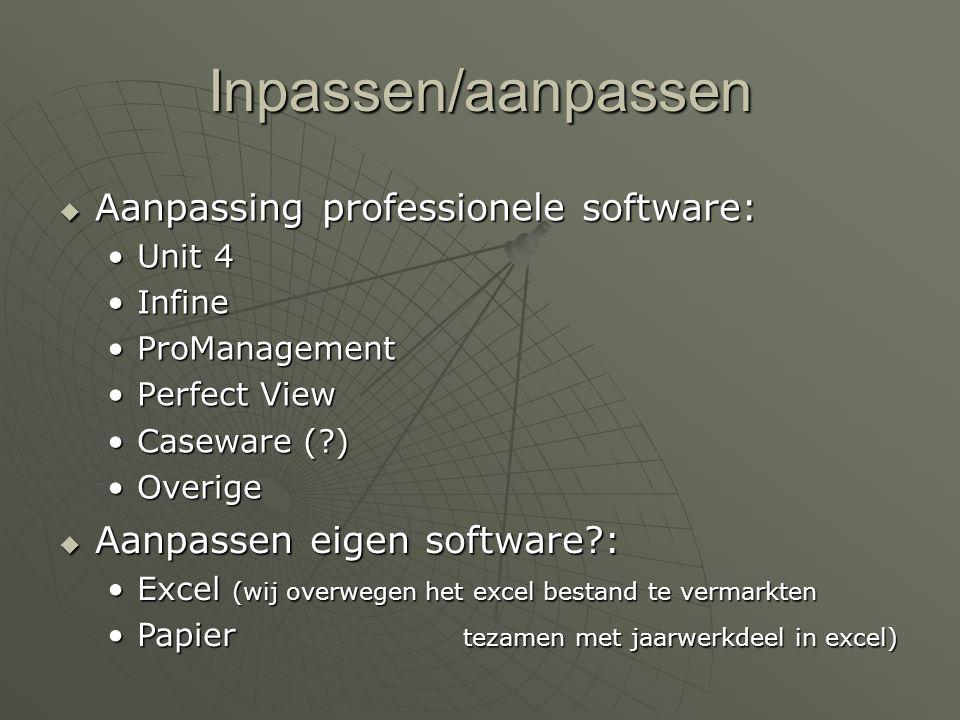 Inpassen/aanpassen Aanpassing professionele software:
