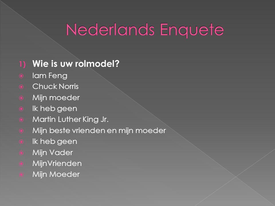 Nederlands Enquete Wie is uw rolmodel Iam Feng Chuck Norris
