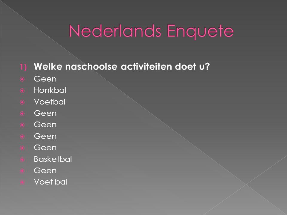Nederlands Enquete Welke naschoolse activiteiten doet u Geen Honkbal