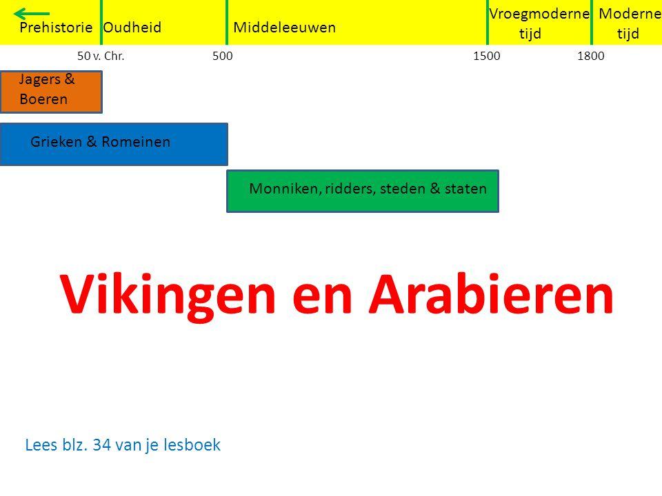 Vikingen en Arabieren Grieken en Romeinen Lees blz. 34 van je lesboek