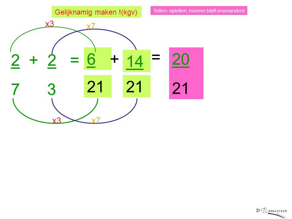 = 2 + 2 = 7 3 6 + 20 21 14 21 21 x3 x7 x3 x7 Gelijknamig maken !(kgv)