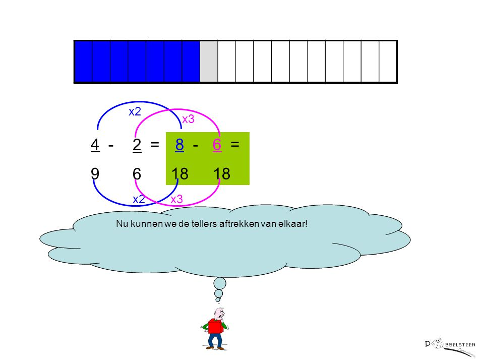 x2 x3. 4 - 9. 2 = 6. 8 - 18. 6 = 18. x2. x3. Nu kunnen we de tellers aftrekken van elkaar!