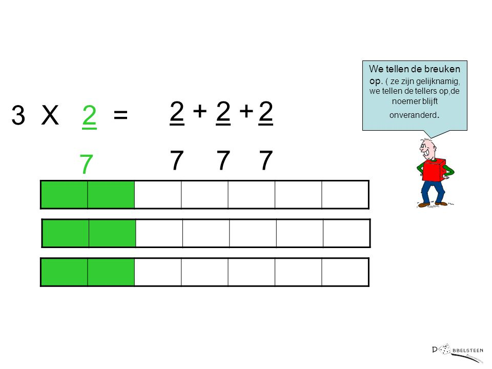 We tellen de breuken op. ( ze zijn gelijknamig, we tellen de tellers op,de noemer blijft onveranderd.
